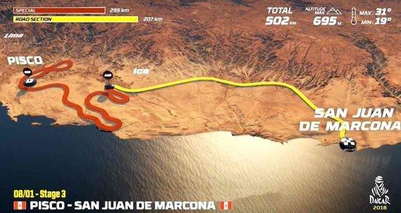 Organizatorių nuotr./Sausio 8 d. (pirmadienis). Piskas–San Chuan de Markona. Bendra dienos rida: 502 km (greičio ruožai: 295 km)