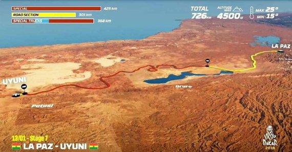Organizatorių nuotr./Sausio 13 d. (šeštadienis). La Pasas–Ujūnis. Bendra dienos rida: 726 km (greičio ruožai: 425 km)