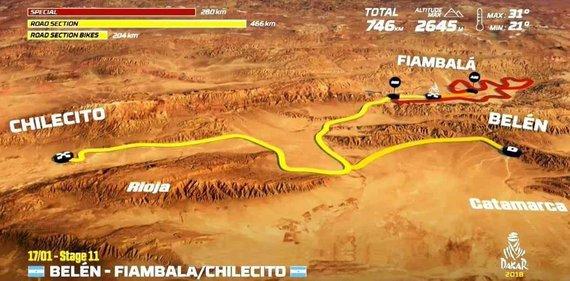 Organizatorių nuotr./Sausio 17 d. (trečiadienis). Belenas– Fiambala/Čilesitas. Bendra dienos rida: 746 km (greičio ruožai: 280 km)