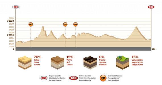 Organizatorių nuotr./11-asis Dakaro ralio greičio ruožas