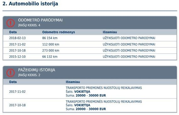 """15min nuotr./""""AutoDNA"""" sistemoje užfiksuoti duomenys apie """"Toyota Avensis"""" pagal jo kėbulo numerį"""