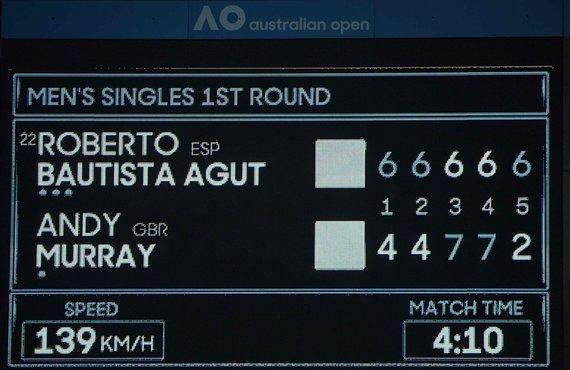 """AFP/""""Scanpix"""" nuotr./Dvikovos tarp Andy Murray ir Roberto Bautistos-Aguto rezultatas"""