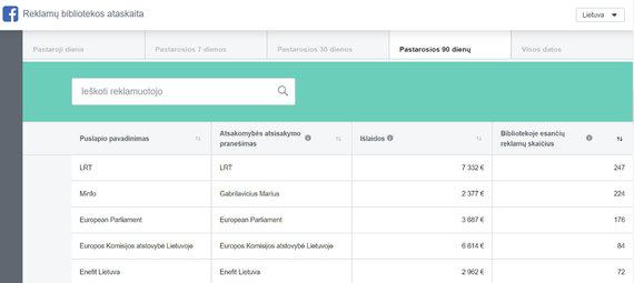 15min nuotr./Feisbuko reklamų bibliotekos informacija. M.Gabrilavičiaus administruojama M.G.Maksimaliečio paskyra reklamą pirko 49 įrašams už 1166 eurus.