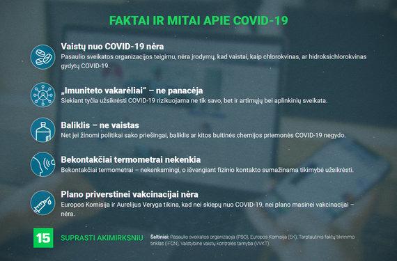 15min nuotr./Faktai ir mitai apie COVID-19