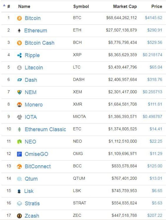 kiek galite padaryti su bitcoin prekyba)
