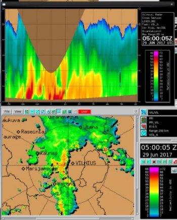 Lietuvos hidrometeorologijos tarnybos nuotr./Radaro atspindžio per debesų sistemą ties Vilniumi pjūvyje raudona ir violetinė spalva rodo labai intensyvaus lietaus su galima kruša židinius (29 d. 8 val. duomenys).