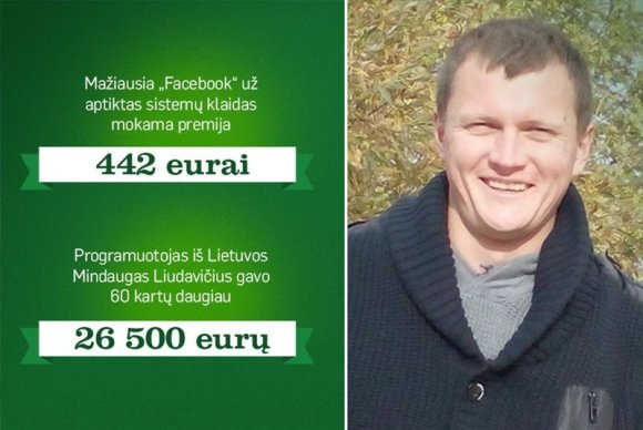 "15min.lt infografikas/Mindaugas Liudavičius pelnė ""Facebook"" premiją"