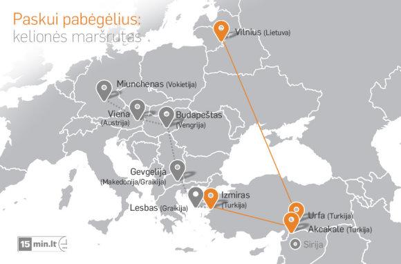 Paskui pabėgėlius: kelionės maršrutas