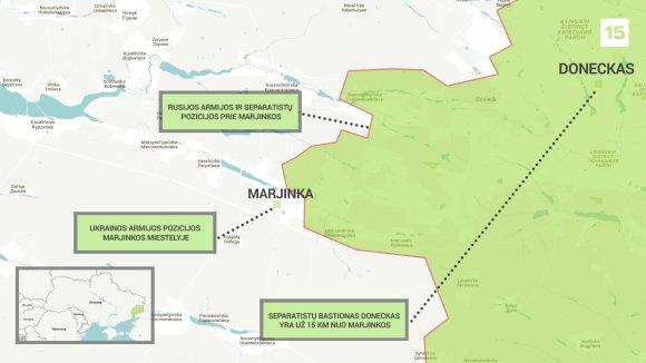 Ukrainos karių ir Rusijos armijos bei separatistų pozicijos aplink Marjinką