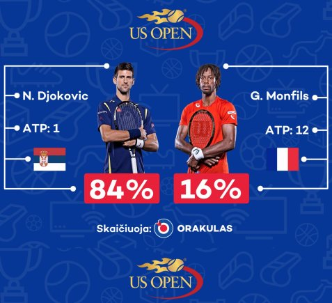 """Orakulo"" nuotr./""Orakulo"" prognozė: Novakas Džokovičius – Gaelis Monfilsas"
