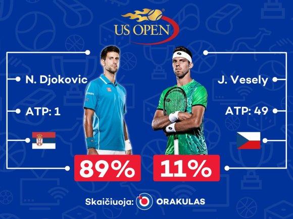 """""""Orakulo"""" prognozė """"US Open"""" varžyboms"""