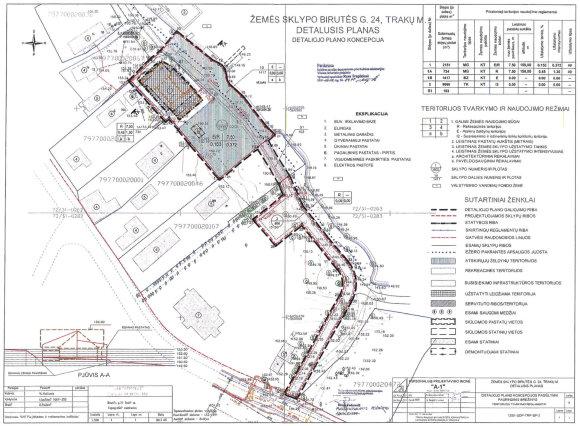 Trakų nacionalinio parko detalusis planas