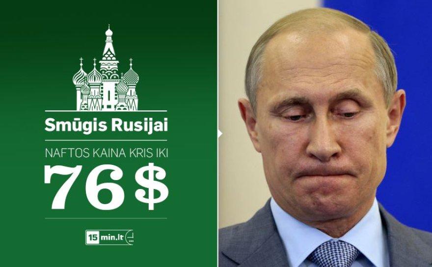 V.Putinas ir naftos kaina