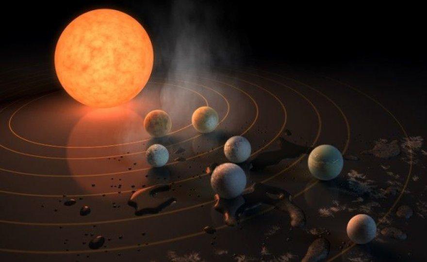 TRAPPIST-1 žvaigždės sistema