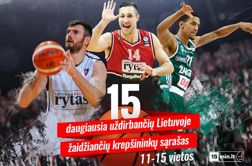 15min.lt nuotr./Lietuvoje daugiausia uždirbančių krepšininkų TOP 15