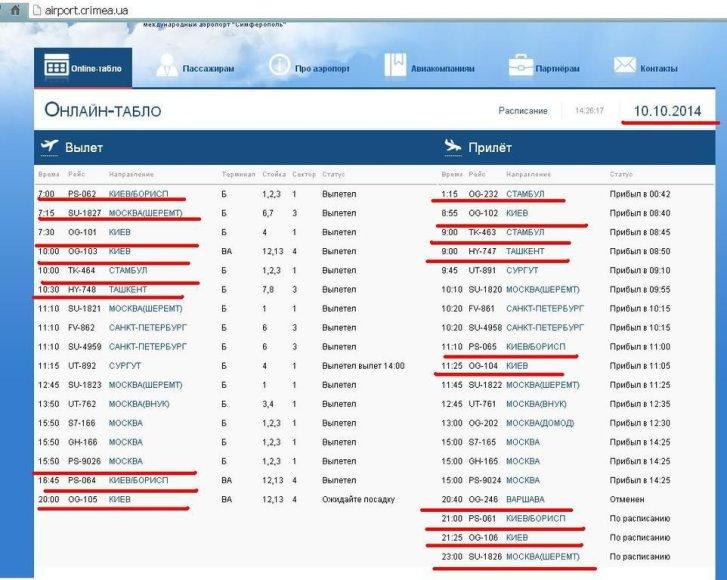 Simferopolio oro uosto interneto svetainės informacija