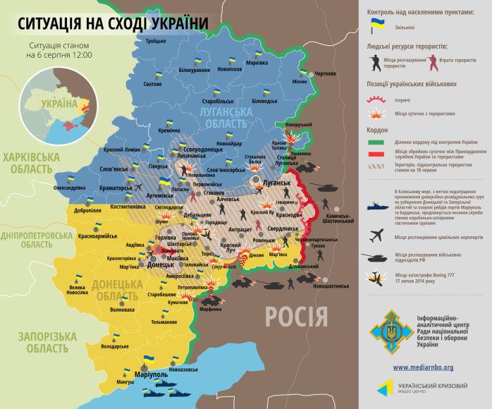 Padėtis rytų Ukrainoje rugpjūčio 6 d.