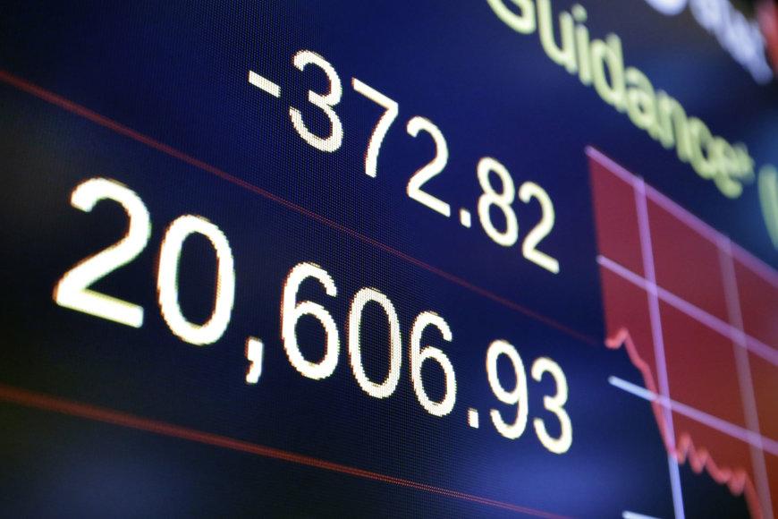 """Indeksas """"Dow Jones Industrial Average"""""""
