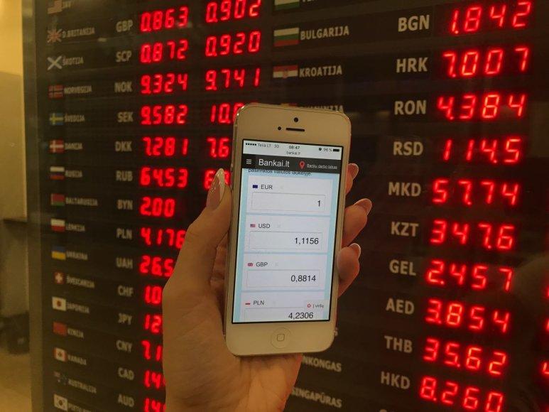 Patogi valiutos skaičiuoklė ir valiutų kursų įrankis internete keičiant valiutą (