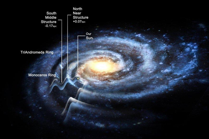 Paukščių Tako galaktikos schema. Mūsų galaktika gali būti bent perpus didesnė, nei manyta iki šiol
