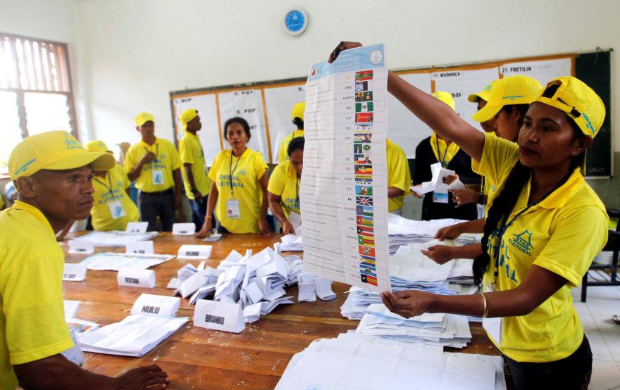 Rinkimai Rytų Timore