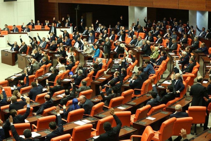 Turkijos parlamentas