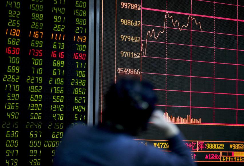 Kinijos akcijų biržos indeksas