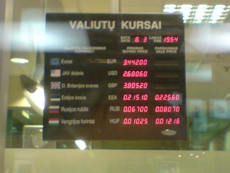 """Sekmadienį """"Akropolyje"""" įsikųrusiuose bankų skyriuose pritrūko eurų, dolerių ir svarų."""
