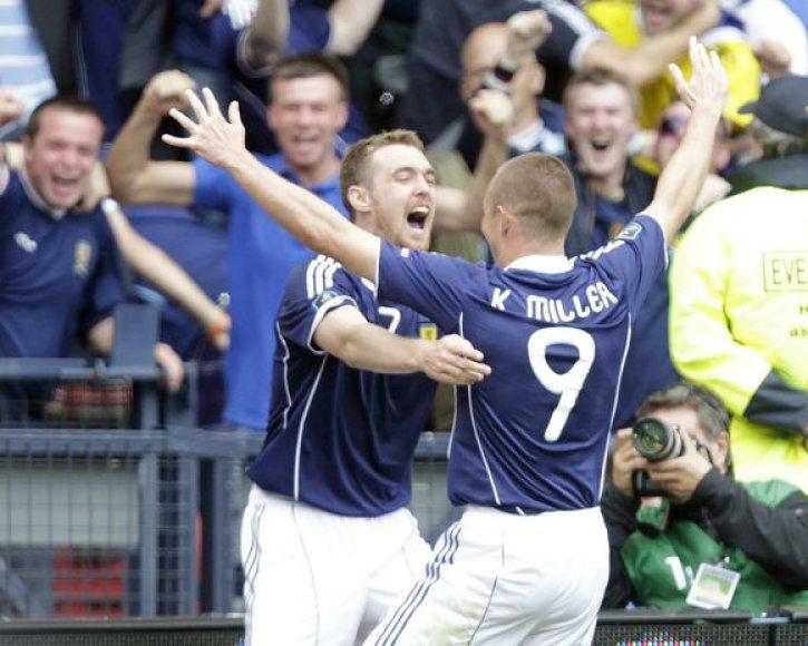 Škotijos futbolininkai