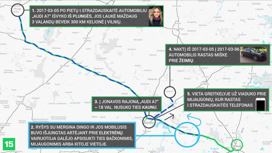15min iliustracija/Galimas Ievos Strazdauskaitės judėjimo grafikas ir maršrutas, taip pat telefono radimo vieta