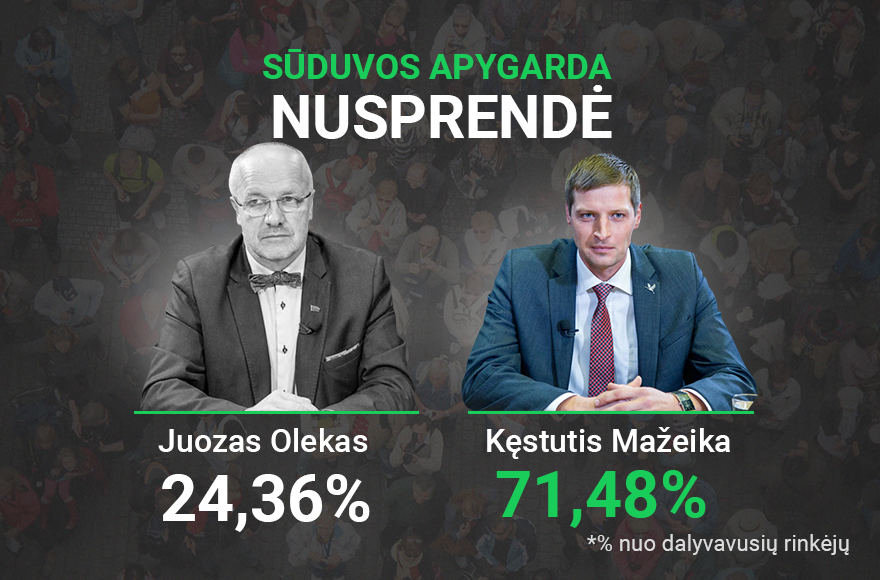 Seimo rinkimų rezultatai