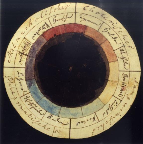 Parodoje bus pasakojama apie J.W.Goethes spalvų teoriją.