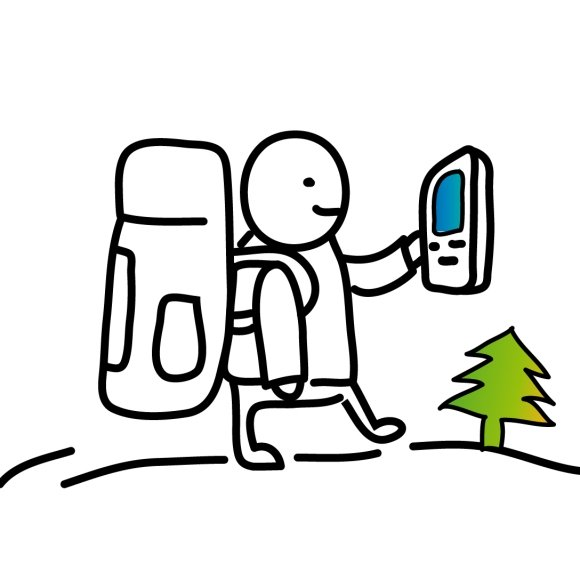 Mobilus ryšys