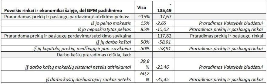 Skaitytojo analizė2