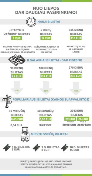 VT bilietų kainų lentelė