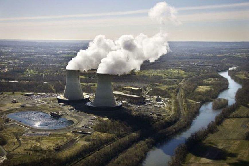 Branduoliniai reaktoriai