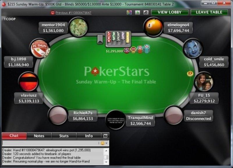 Turnyro finalinis stalas / PokerStarsBlog.com nuotr.