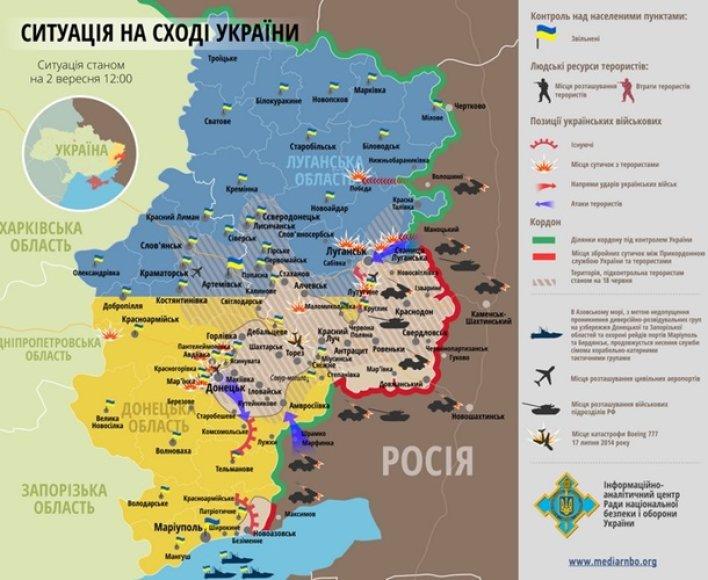 Situacija rytų Ukrainoje rugsėjo 2 d.