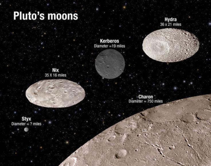Plutono palydovai