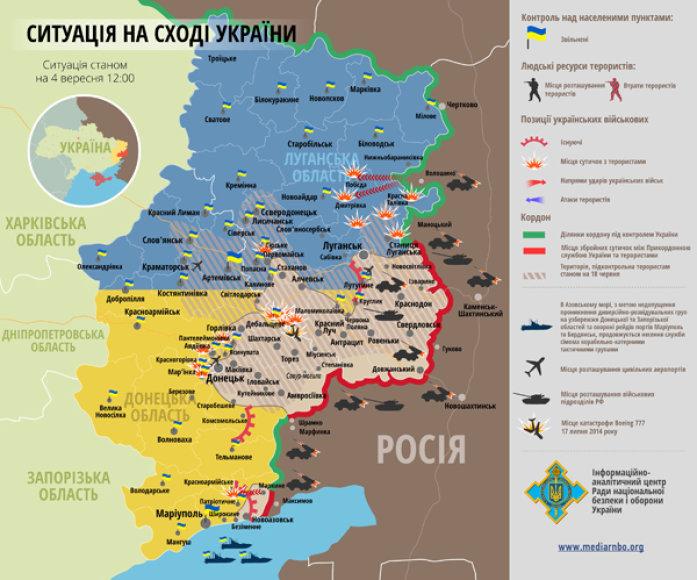 Situacija rytų Ukrainoje rugsėjo 4 d.
