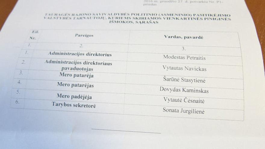 Solidžius priedus prie atlyginimų gaunantiems politinio pasitikėjimo nariams meras skyrė dar ir po 70 eurų išmokas Šv. Kalėdų ir Naujųjų metų proga