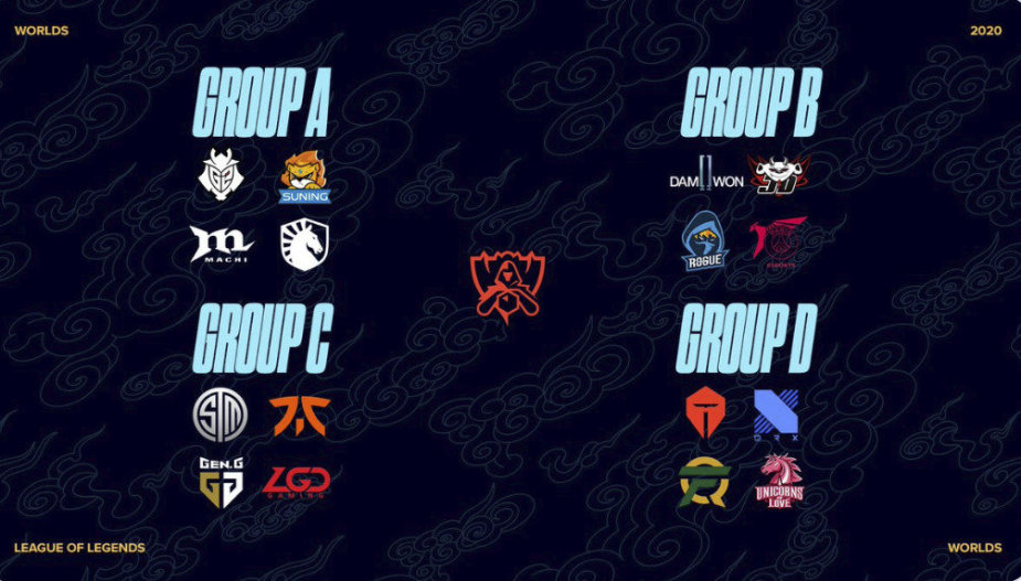 """League of Legends"" pasaulio čempionato grupės"