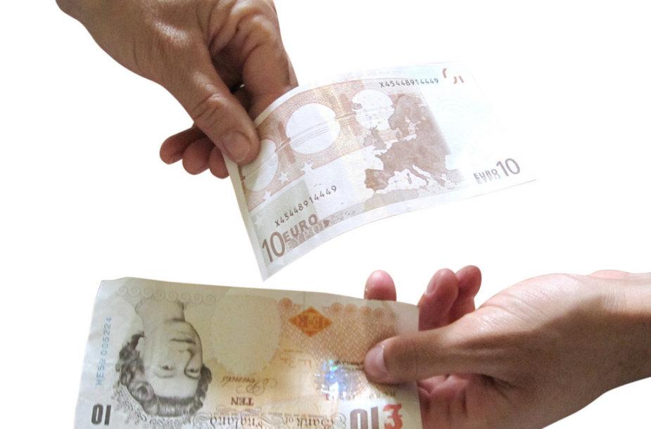 Valiutų konvertavimas