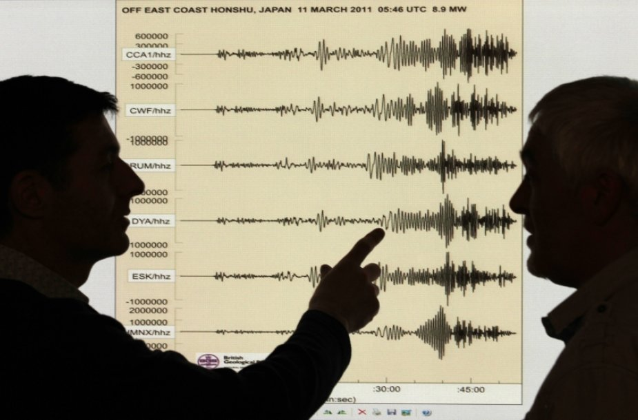 Seismologai