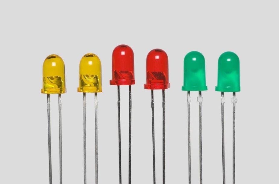 Šviesos diodai šiandien itin plačiai naudoajmi daugelyje gyvenimo  sričių