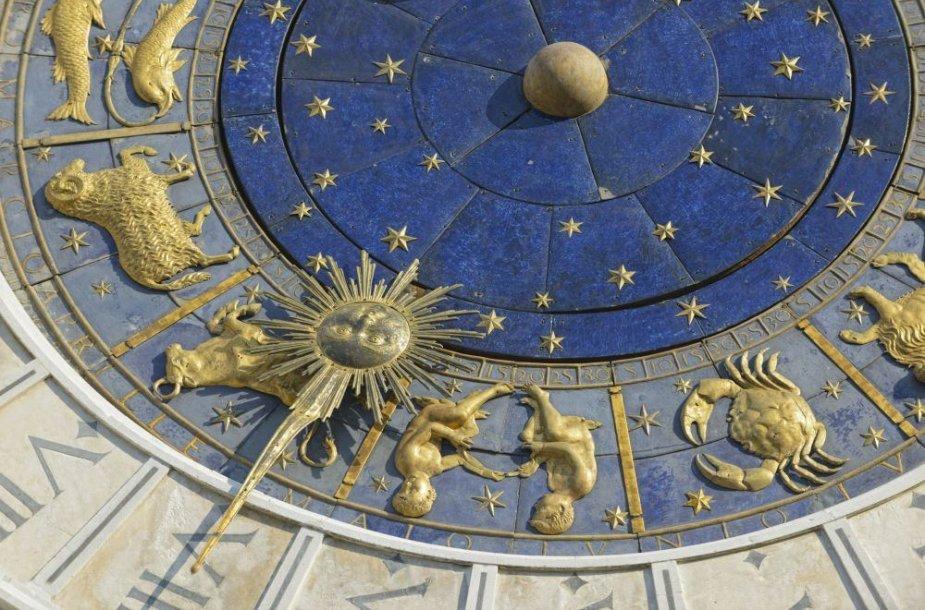 Zodiako ženklai ant laikrodžio
