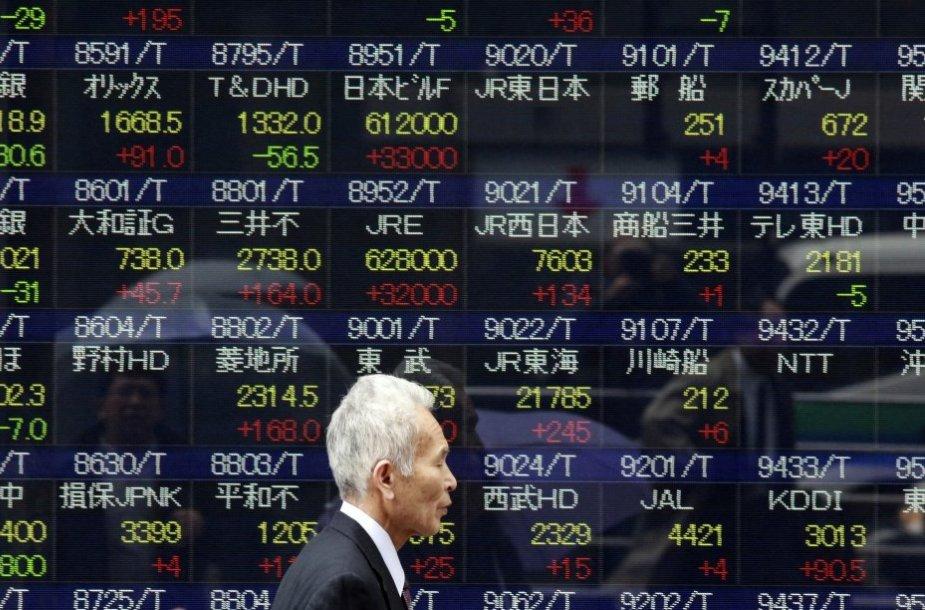 Japonijos ekonomika