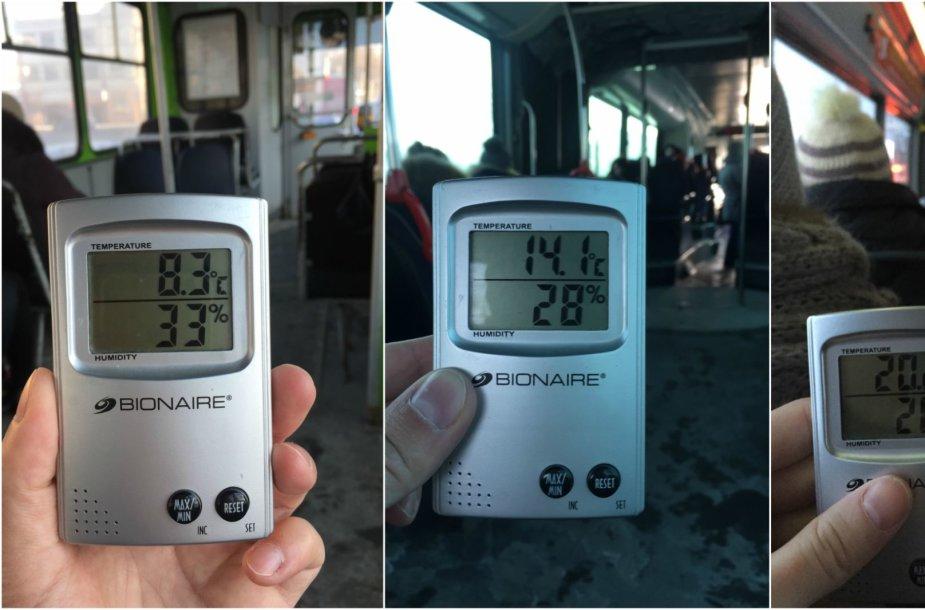 Temperatūra Kauno viešajame transporte