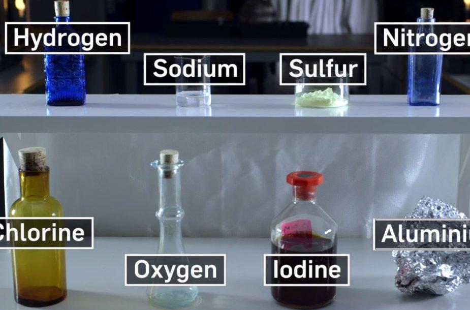Vaizdo įraše galima interaktyviai pasirinkti cheminius elementus