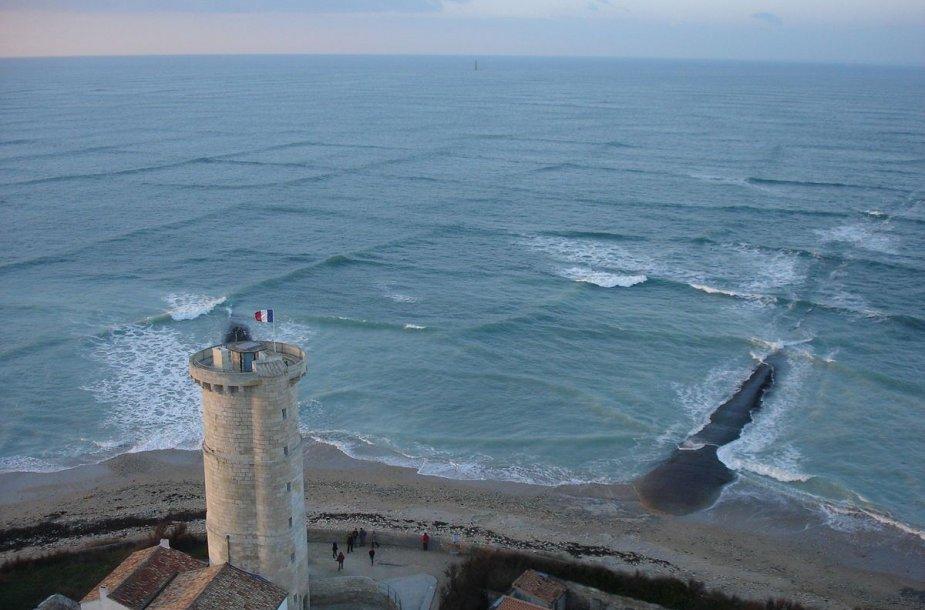 Kvadratinės bangos